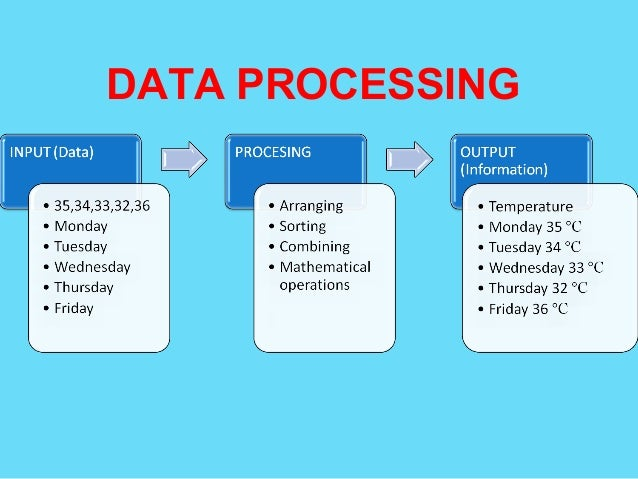 processing its and cycle data activities life