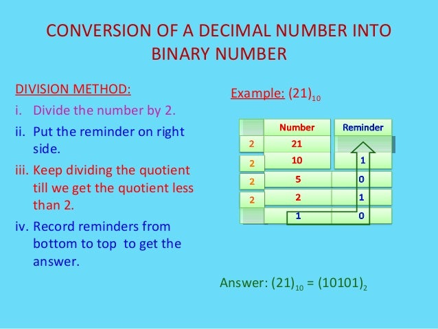 an introduction to the binary number system The base two system often called the binary system is the basis of all modern computing it's the underlying mathematics and operations that computers perform are based on binary and in binary you have two symbols.