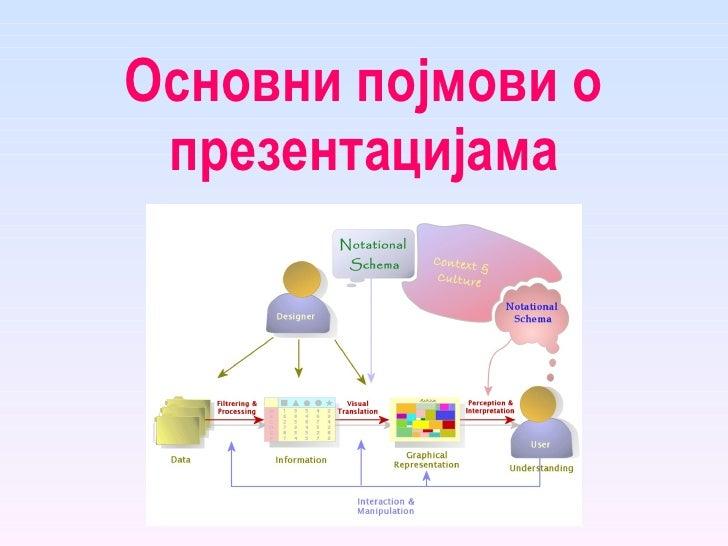 Основни појмови о презентацијама