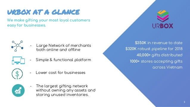 VIISA Investment Day #3 - UrBox Slide 3