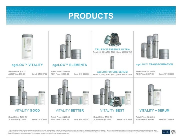 Nu Skin Overview