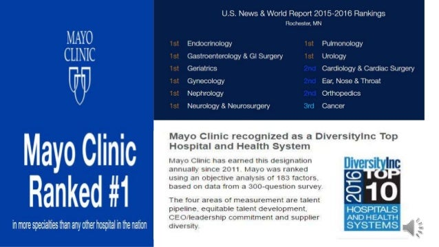 Mayo Clinic:A brief overview