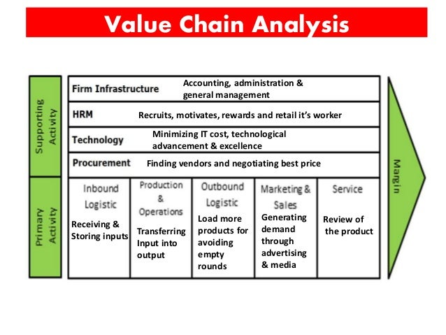 value chain analysis and traditional management accounting Value chain analysis lesson  customer relationship management  and other mechanisms for planning and control such as the accounting department.
