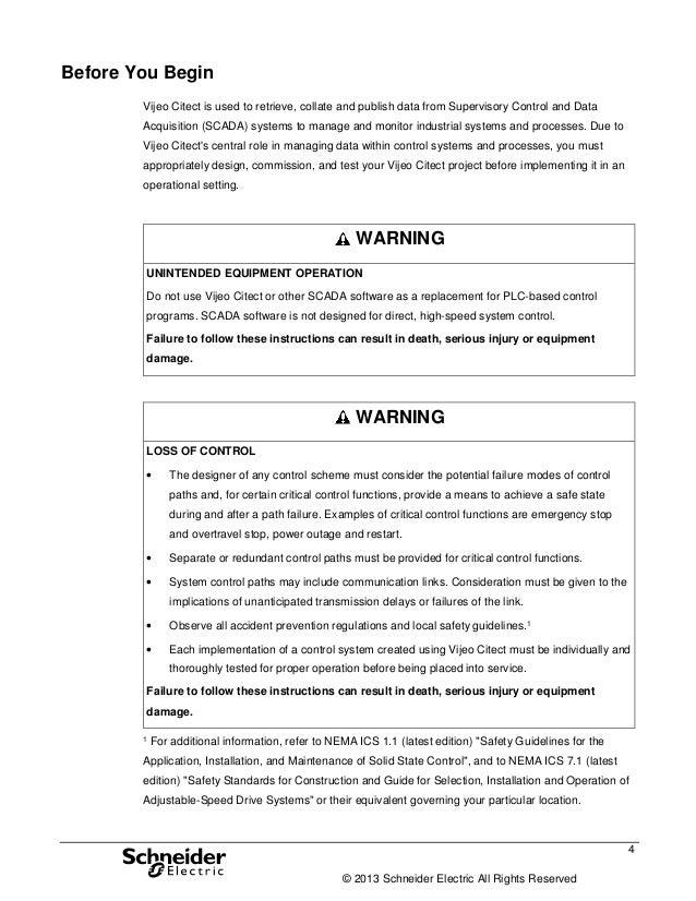 Televes fsm 450 manual