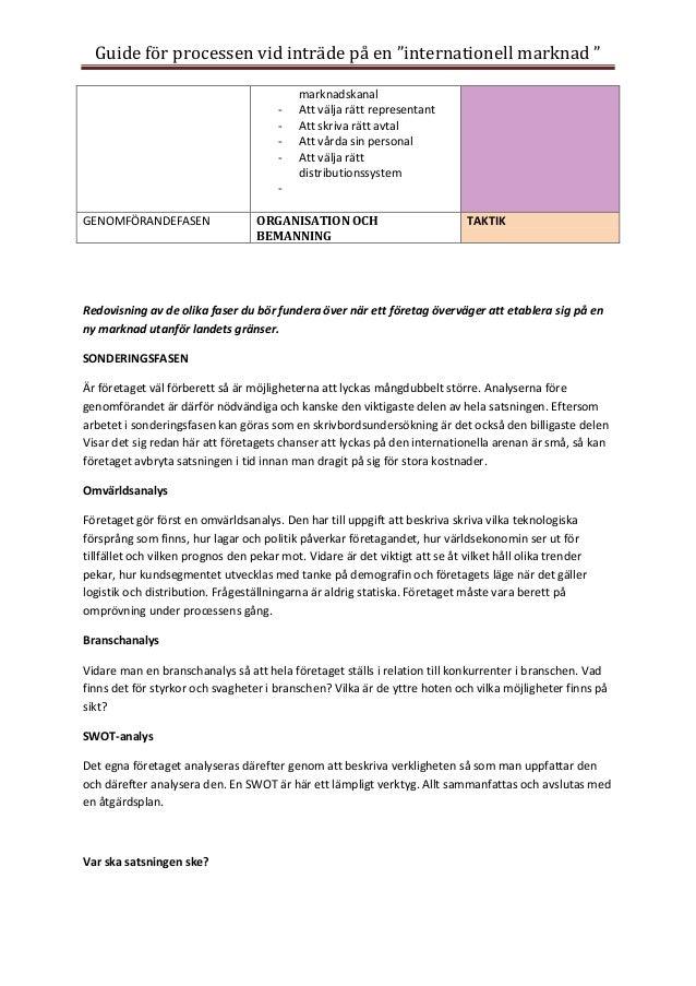 """Guide för processen vid inträde på en """"internationell marknad """" -  marknadskanal Att välja rätt representant Att skriva rä..."""