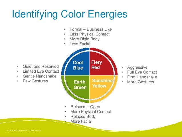 Using Discovery Insights Personality Types