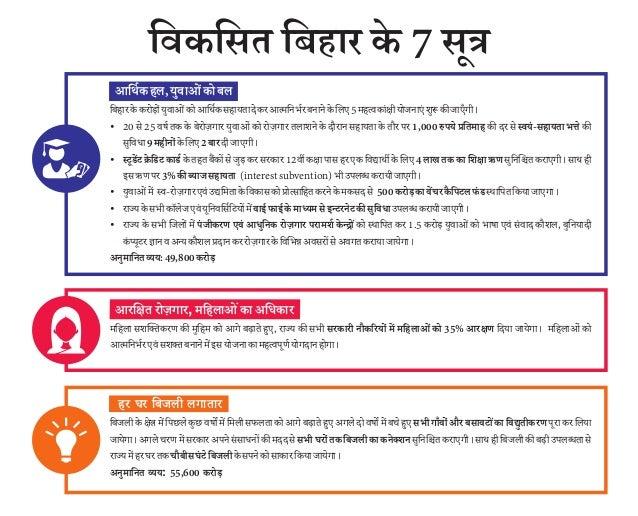 Nitish Nishchay - VIkas ki Guarantee. Viksit Bihar ke 7 Sutra Slide 2