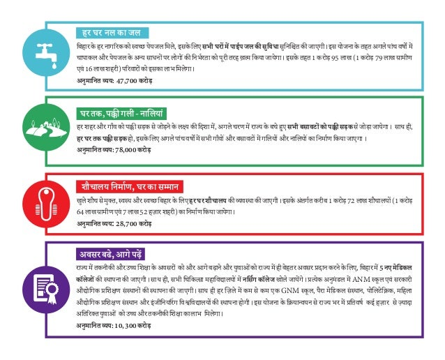 Nitish Nishchay - VIkas ki Guarantee. Viksit Bihar ke 7 Sutra Slide 3