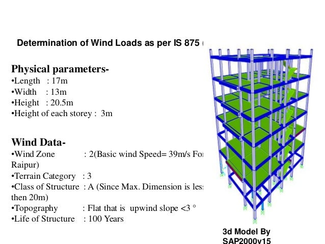 Effect Of Wind Load On High Rise Building