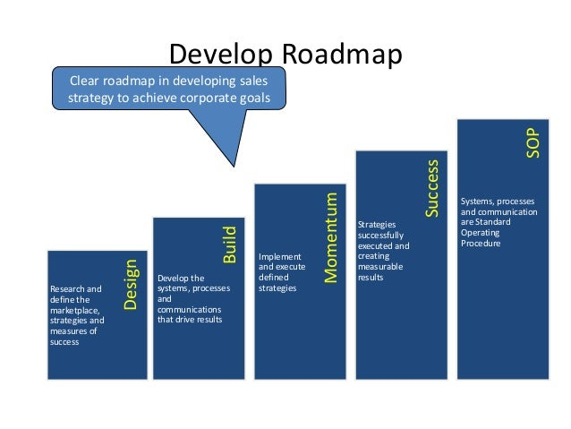 Market Overview Of A Business Plan