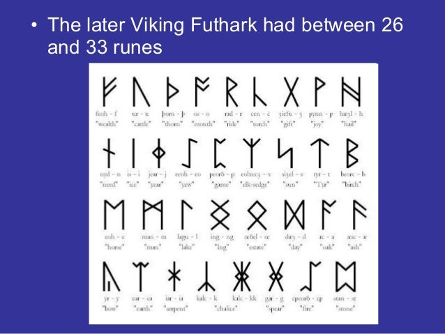 nova write your name in runes