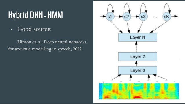 framework for speech enhancement and recognition Robust asr using neural network based speech enhancement and feature simulation 2015 ieee automatic speech recognition and understanding workshop proposed framework.