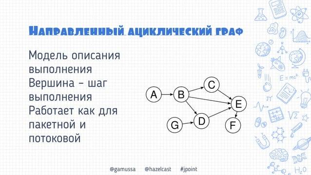@gamussa @hazelcast #jpoint Исполнение графа Каждая нода кластера исполняет граф целиком Каждая вершина графа исполняется ...