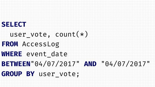 """SELECT user_vote, count(*) FROM AccessLog WHERE event_date BETWEEN""""04/07/2017"""" AND """"04/08/2007"""" GROUP BY user_vote;"""