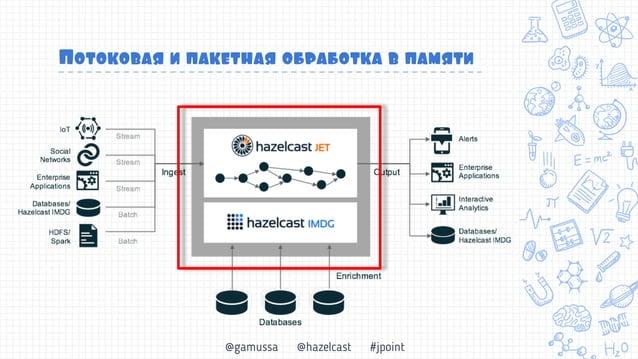 @gamussa @hazelcast #jpoint Jet против мира Big Data Простота в разработке
