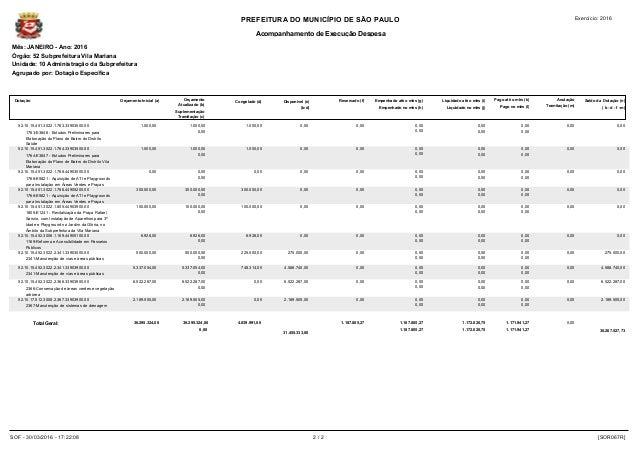 PREFEITURA DO MUNICÍPIO DE SÃO PAULO Exercício: 2016 Acompanhamento de Execução Despesa Mês: JANEIRO - Ano: 2016 Órgão: 52...
