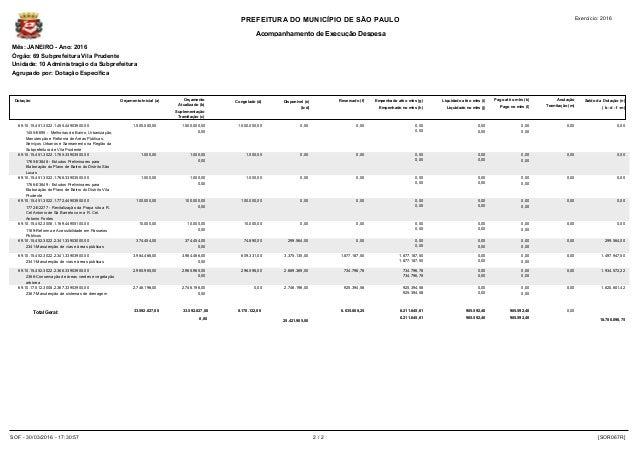 PREFEITURA DO MUNICÍPIO DE SÃO PAULO Exercício: 2016 Acompanhamento de Execução Despesa Mês: JANEIRO - Ano: 2016 Órgão: 69...