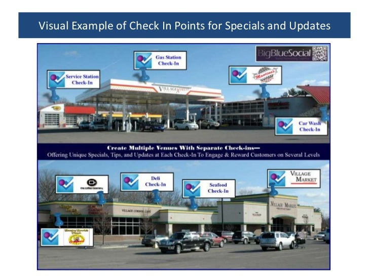 Visual Example of Check In Points for Specials and Updates