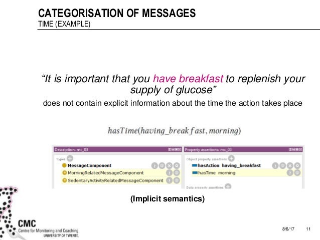 """8/6/17 11 CATEGORISATION OF MESSAGES TIME (EXAMPLE) """"It is important that you have breakfast to replenish your supply of g..."""