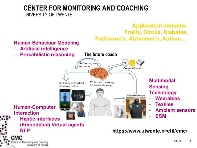 8/6/17 2 CENTER FOR MONITORING AND COACHING UNIVERSITY OF TWENTE The future coach Model based reasoning & Interactive lear...