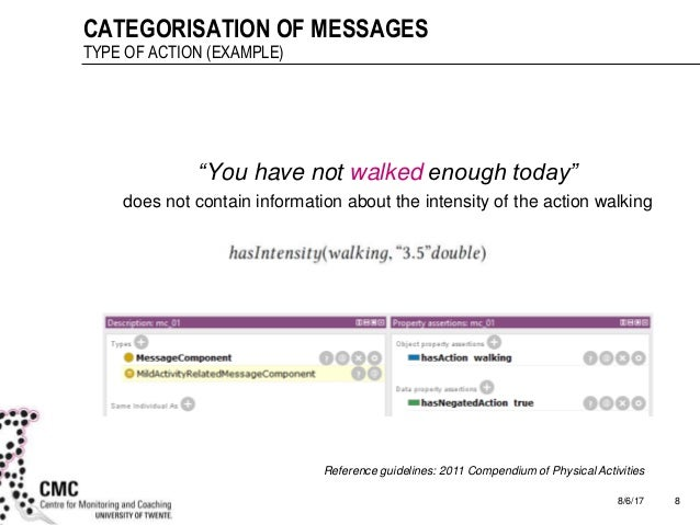 """8/6/17 8 CATEGORISATION OF MESSAGES TYPE OF ACTION (EXAMPLE) """"You have not walked enough today"""" does not contain informati..."""