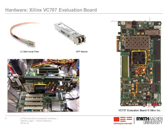 Development of a modular and fully-digital PCIe-based interface to Re…