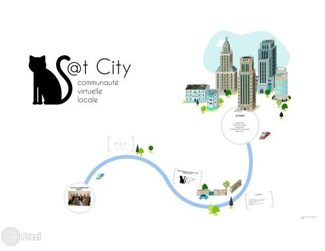 Projet d'Atelier Ville numerique - projet Cat-city