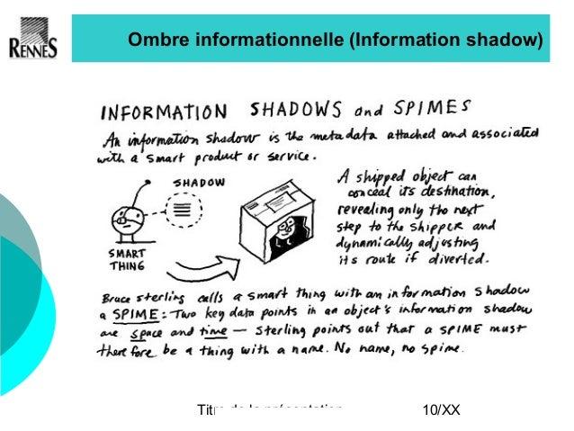 Titre de la présentation 10/XX Ombre informationnelle (Information shadow)