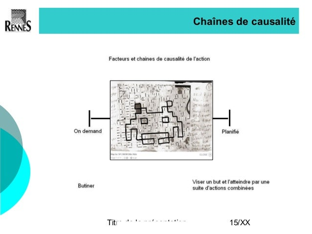 Titre de la présentation 15/XX Chaînes de causalité