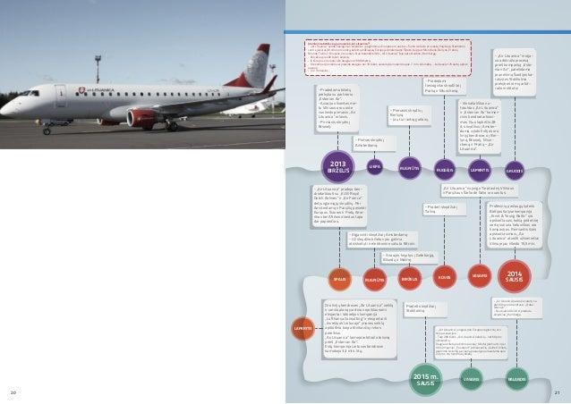 """- Pradedama bilietų prekyba su partneriu """"Estonian Air"""". - Aviacijos šventės me- tu Vilniaus oro uoste nusileido pirmasis ..."""