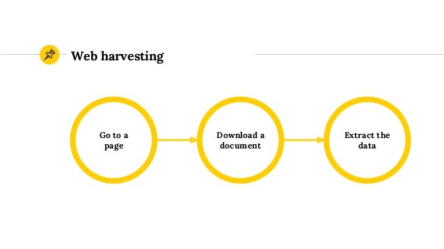 Web harvesting Go to a page Extract the data Download a document