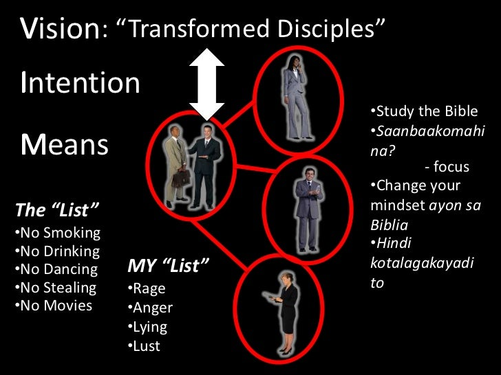 "No Movies</li></li></ul><li>V<br />Vision<br />: ""Transformed Disciples""<br />I<br />M<br />The ""List""<br /><ul><li>No Smo..."