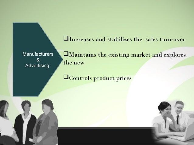 Middleman & Advertising  Guarantees quick sales  Minimum efforts  Makes retail price maintenance possible  Sales forec...