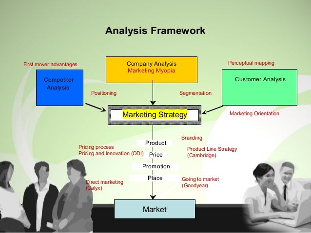MODERN MARKETING PRODUCT PACKAGING DISTRIBUTION ADVERTISING CONSUMER CRM What'sNextinMarketing