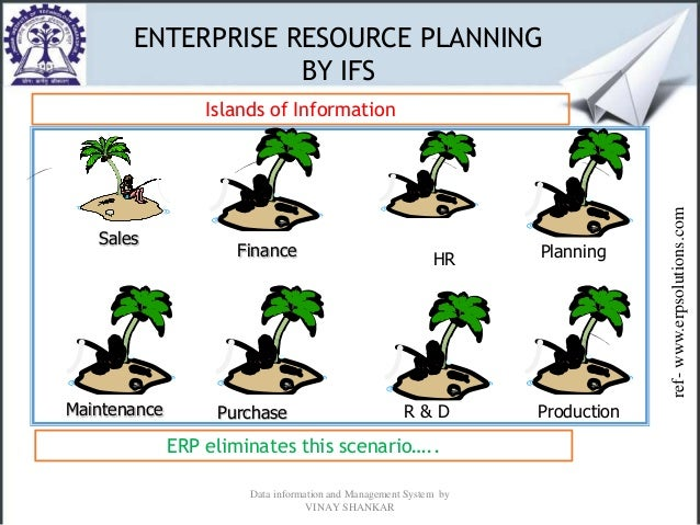 What Is Management Information Systems – And It's Use in Decision Making?