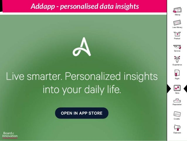 Product 5 Money 5 Less Money Experience Right Data 1 Reputation Credits Service Exposure Pay with a Tweet