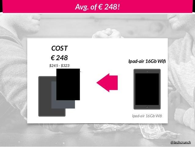 Cost plus pricing @Pete Abilla Profit = (Sales Price – Cost)xVolume