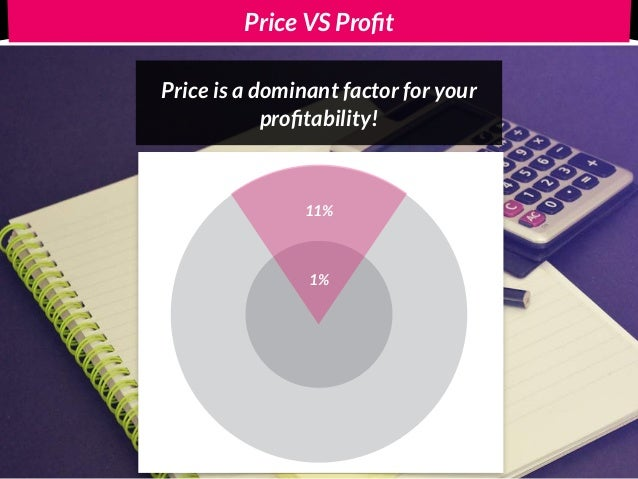 How people set their perceptions Some insights on Lean pricing