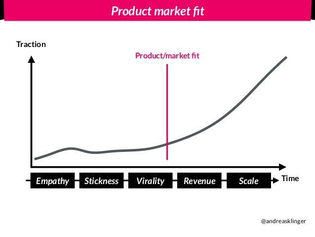 2. Vanity metrics