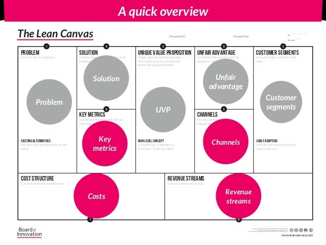 EIA 2015 Business Model Design with Lean Canvas