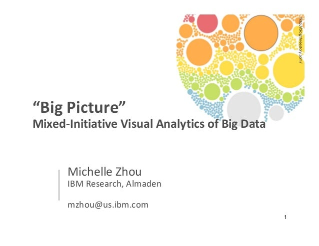 "1 ""Big Picture"" Mixed-Initiative Visual Analytics of Big Data Michelle Zhou IBM Research, Almaden mzhou@us.ibm.com http://..."