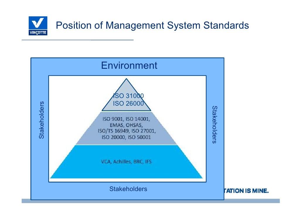 SR10, een certificeerbare norm voor maatschappelijk verantwoord ondernemen  door Paul Olivier, Group Manager Certification Vinçotte Slide 2