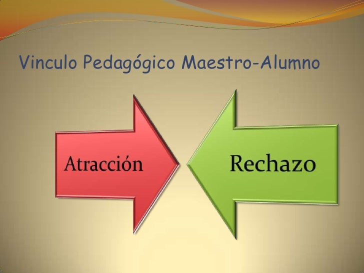 Vinculo Pedagógico Maestro-Alumno<br />