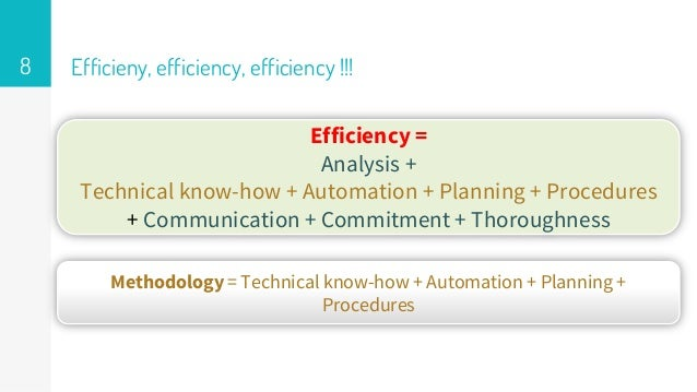 Efficieny, efficiency, efficiency !!! Efficiency = Analysis + Technical know-how + Automation + Planning + Procedures + Co...