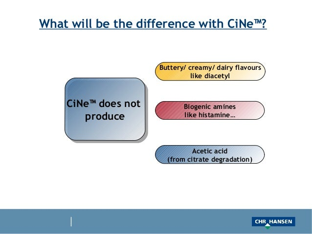 What will be the difference with CiNe™?                     Buttery/ creamy/ dairy flavours                               ...