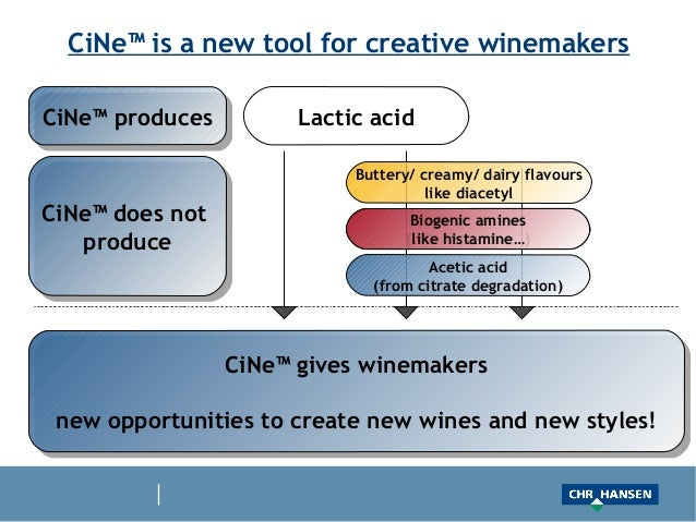 CiNe™ is a new tool for creative winemakersCiNe™ producesCiNe™ produces        Lactic acid                           Butte...
