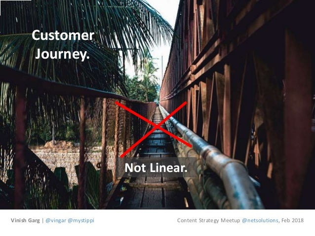 Content Strategy Meetup: Experience, Traction, Growth Slide 3