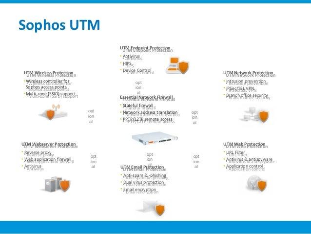 Sophos utm presentation 2016 18 opt ion al utm toneelgroepblik Images