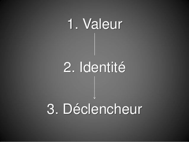 1. Valeur 2. Identité 3. Déclencheur