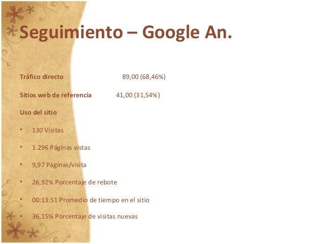 Seguimiento – Google An. Tráfico directo 89,00 (68,46%) Sitios web de referencia 41,00 (31,54%) Uso del sitio • 130 Visita...